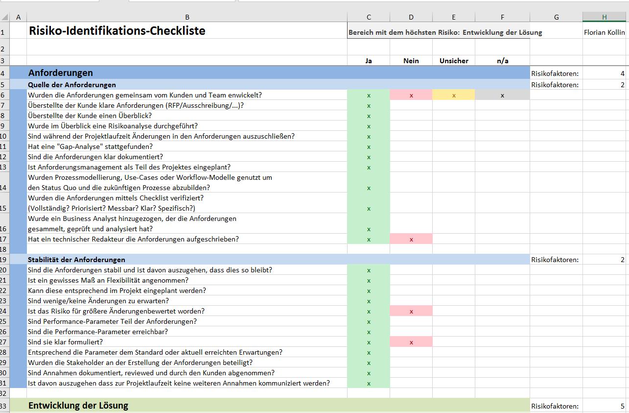 155 Projektrisiken - Checkliste zum Projektrisiko Management ...